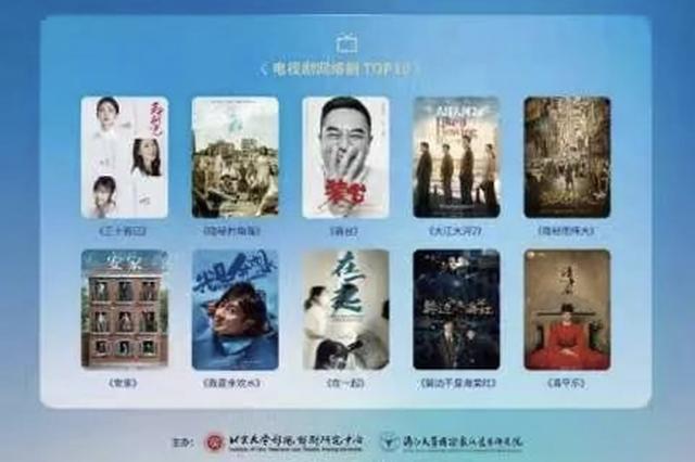 """三部陕西影视入选""""2020年度中国十大影响力影视剧"""""""