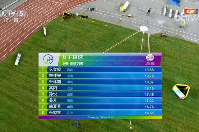 奥运冠军巩立姣夺得十四运会女子铅球冠军
