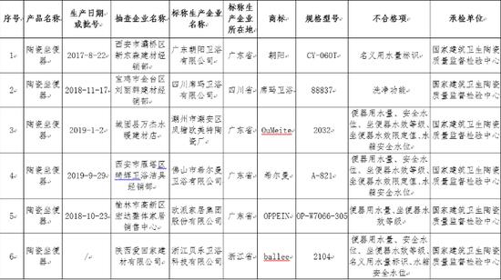 图/陕西省市场监督管理局截图