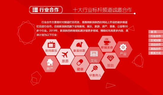2019年新浪陕西汉中运营中心诚征合作伙伴
