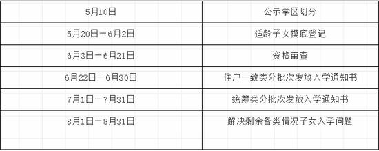 公开 | 2019曲江新区义务教育招生入学工作实施办法