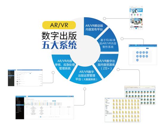 AR+数字出版系统