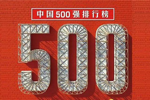 《财富》中国500强出炉 苏州9家企业上榜
