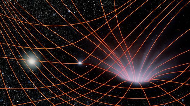 神理论:人掉入黑洞会怎样?死了同时又活着