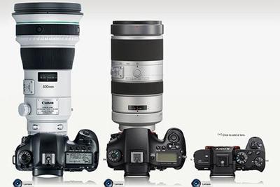 索尼或于三季度发布新款400mm FE GM镜头