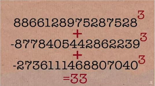 看似简单的数学难题困扰了人类64年!现在它被破解了