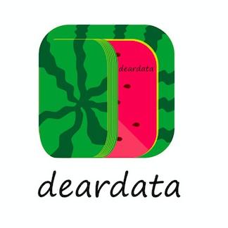 deardata