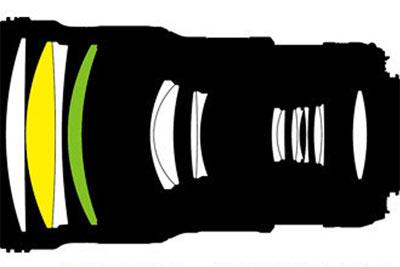 更短更轻便!传尼康600mm f/5.6 PF镜头今年登场