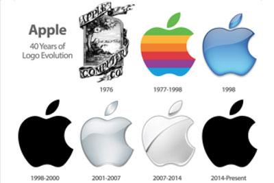 苹果电脑42年发展史,看这一篇就够了