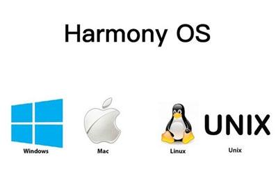 盘点Windows/Mac OS X/Linux/Unix哪个更好用