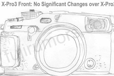 双面屏设计!富士X-Pro3相机外观草图曝光