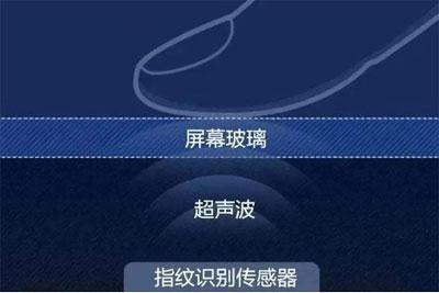 传小米MIX 4有望首发新一代超声波屏下指纹
