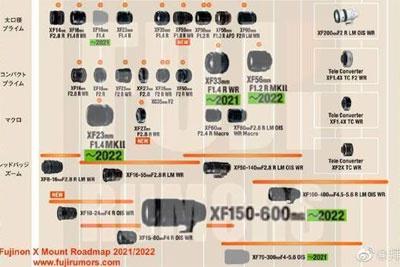 富士四支XF系列新镜头今明两年陆续发布