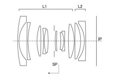 佳能RF20/1.8L和RF24/1.8L专利曝光