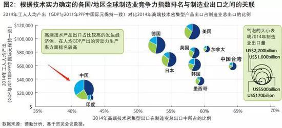 沙龙度假村官方网 广东玩具大王沉沦记:曾年入5亿今只剩26人半年零收入