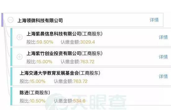 天眼查工商信息显示的上海领微股权关系