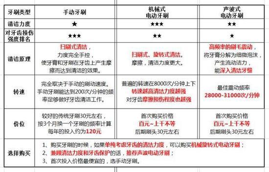 金彩国际博彩,召回快讯|江南汽车、中欧汽车召回331辆汽车