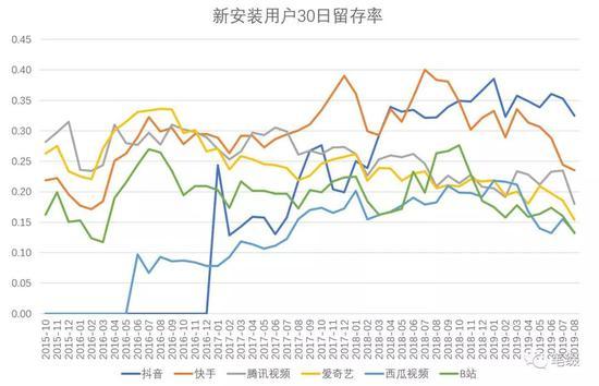 必赢国际的网址是多少钱 - 三大项目集中开工 沪嘉城际最新线路图曝光