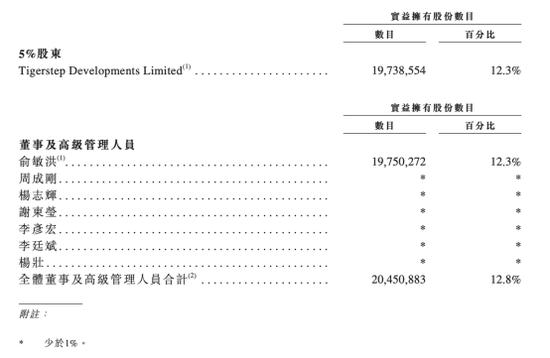 """二次上市,新东方真""""贵"""",旗下基金悄悄投了百家公司"""