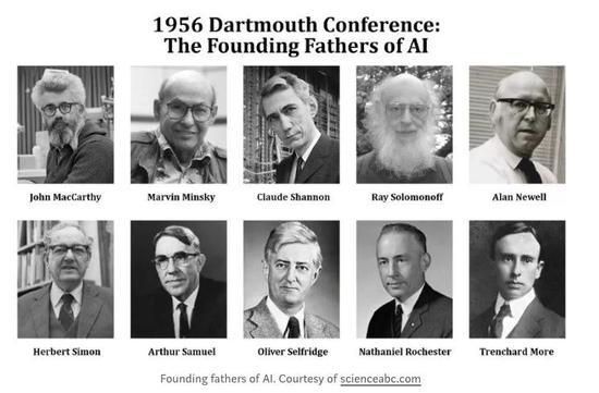 参与达特茅斯会议的科学家。
