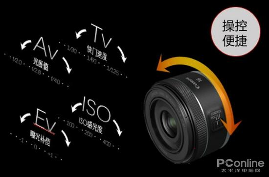 小型高画质 佳能发布RF100-400&RF16mm镜头