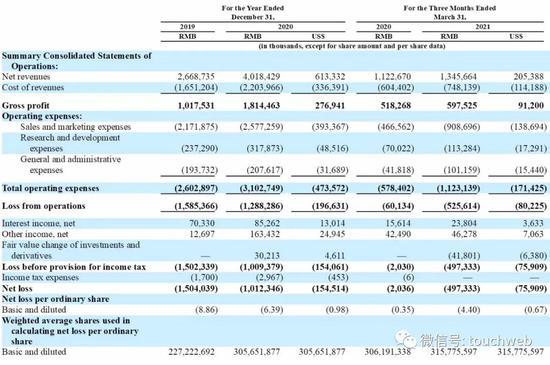 掌门教育美国上市:市值27亿美元 元生资本CMC是股东