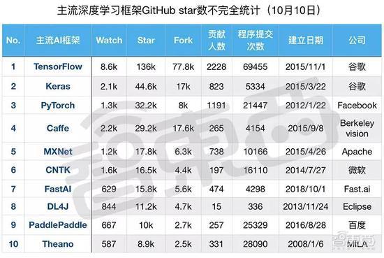 鸿升代理官网_河北邯郸举行大型综合体灭火救援演练