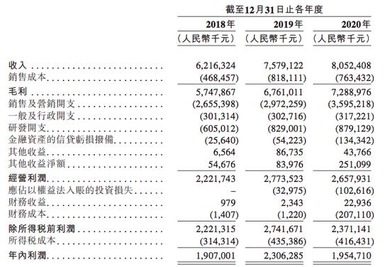 摩登5官网招商从58同城拆分,安居客完成2.5亿美元融资后欲赴港上市