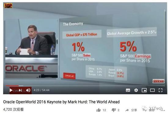 图片:Open World 2016年现场,Mark分析全球GDP趋势