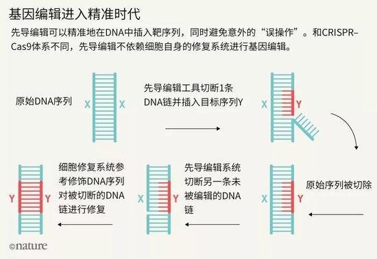 永利网投登入_荔湾龙津世家 VS 万科海上传奇,哪个更宜居?