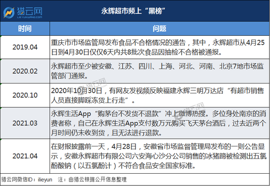 巨头夹击 高管动荡:荆棘丛生的医联IPO