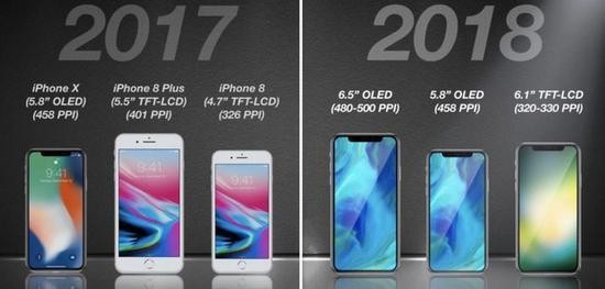 先放张图看看新旧iPhone系列对比
