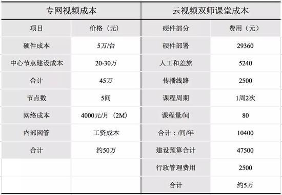 数据来源:中国采购招标网,国泰君安证券研究