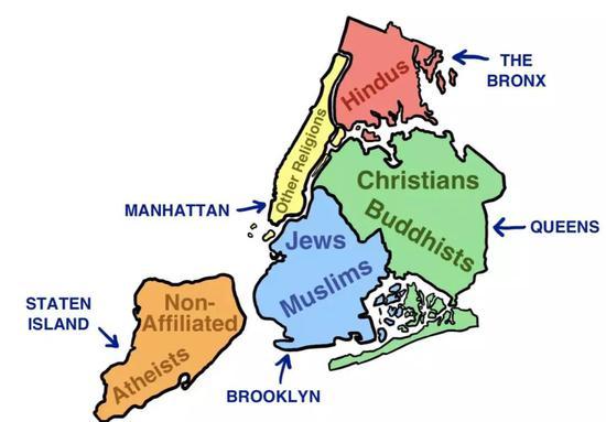 纽约可以容纳地球上全部73亿人口(按宗教划分)