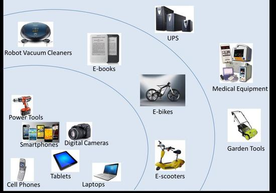 又见厂商召回 哪些因素会影响笔记本电池的安全