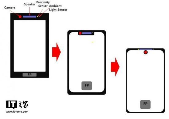 华为全新手机设计:在屏幕上钻孔放摄像头 取代刘海