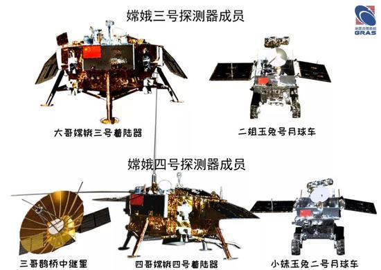 落月探测器成员组成图