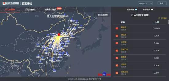 百度迁徙系统 | 官网截图