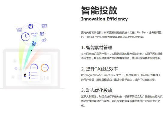 阿里的程序化广告平台介绍