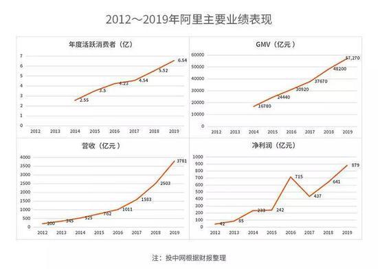 万博一直登录失败_中国最高的海洋馆在浙江台州,投资1.2亿人民币,门票160元