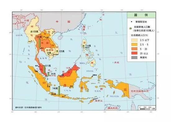 东南亚华侨分布