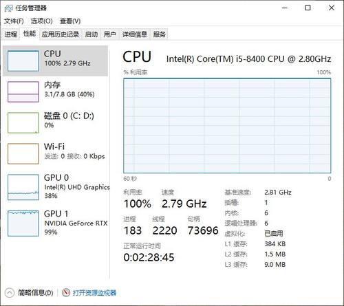 CPU、GPU占用率和CPU主频