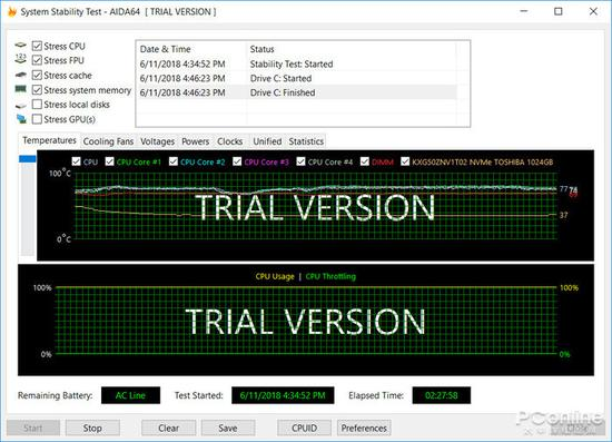 AIDA64系統穩定性測試