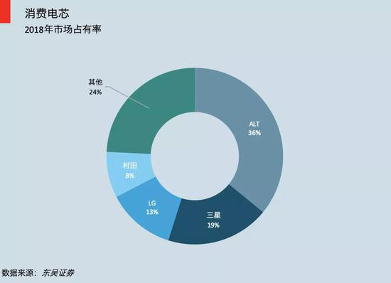 盈禾娱乐场网络博彩-受大股东拖累 宏图高科剥离宏图三胞等子公司失败