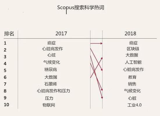 """太阳城娱乐平台出租,5天暴涨50%!""""不死鸟""""贵人鸟又活了"""
