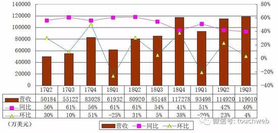 bbin风控系统原理图,子公司环保数据作假被央视点名 东江环保:会详细解释