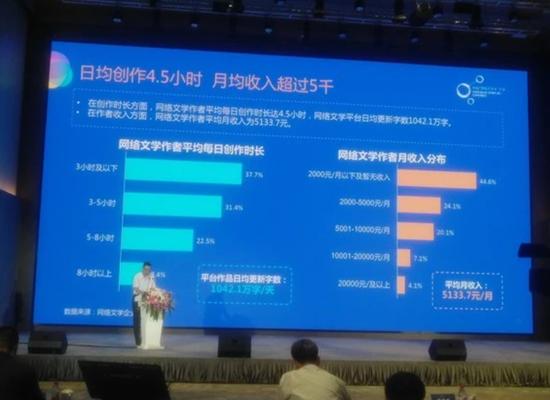 """中国""""网络文学+""""大会现场,图源澎湃新闻"""