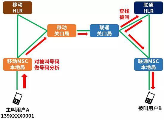 葡京赌场网址多少|2019年12月23日汕尾市挂牌2宗地,总起始价4.08亿元