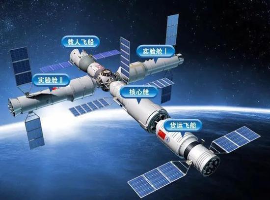 图丨建成后的天宫空间站(概念)
