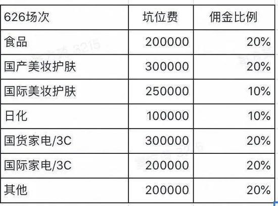 陈赫6月26日直播带货的坑位费清单